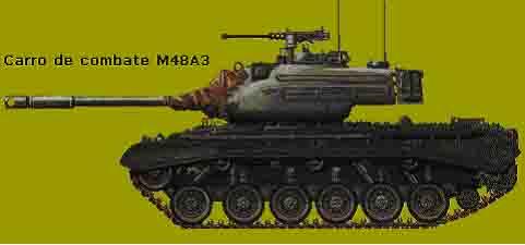 El Apogeo del Conflicto: 1968 -7 Febrero, La Batalla de Lang Vei